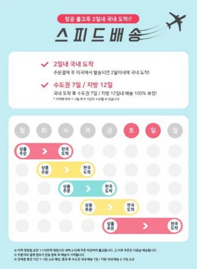 플라이굿, TV 해외직구 스피드 배송 서비스 제공